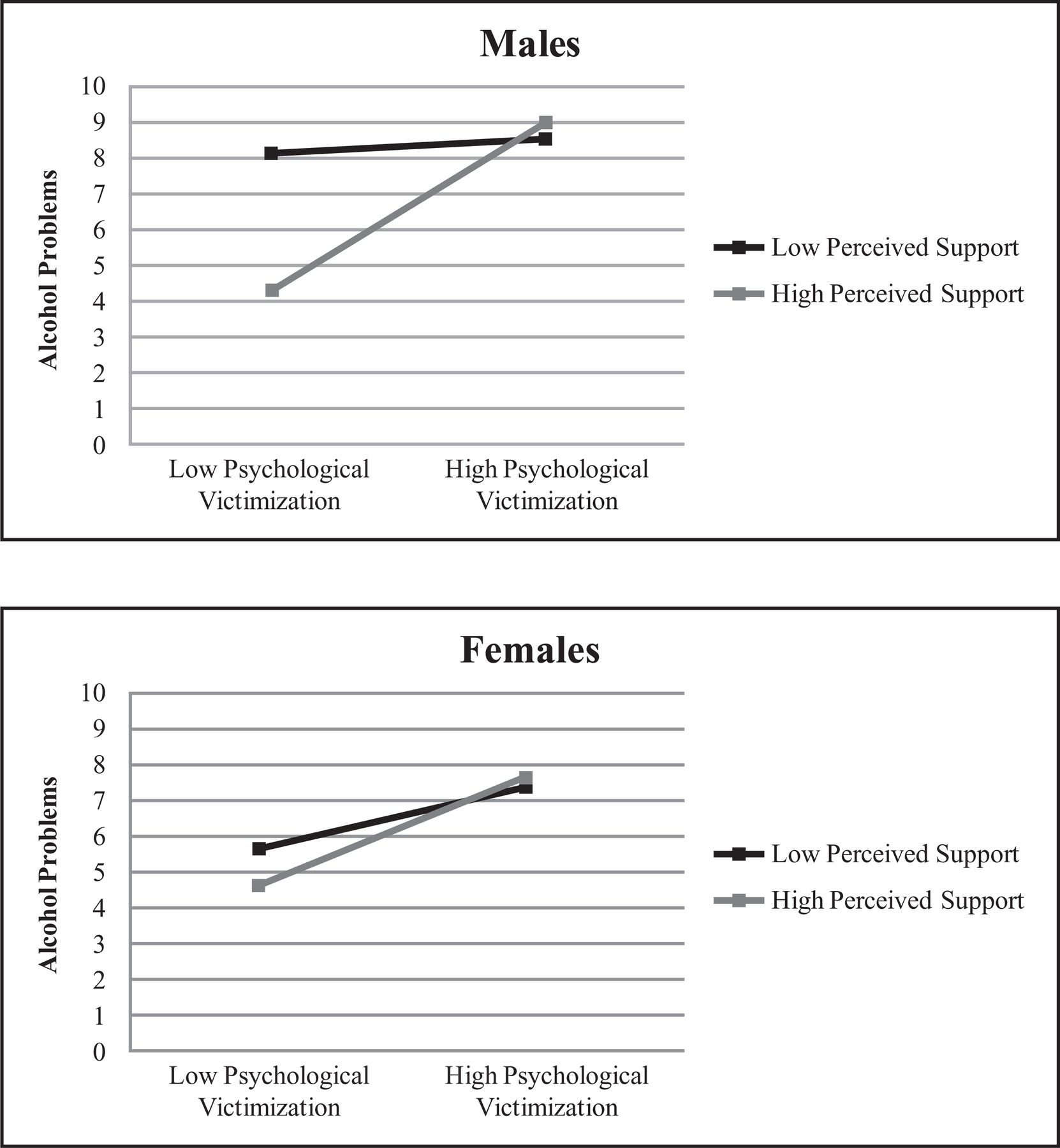 Adolescent dating violence victimization and psychological well being